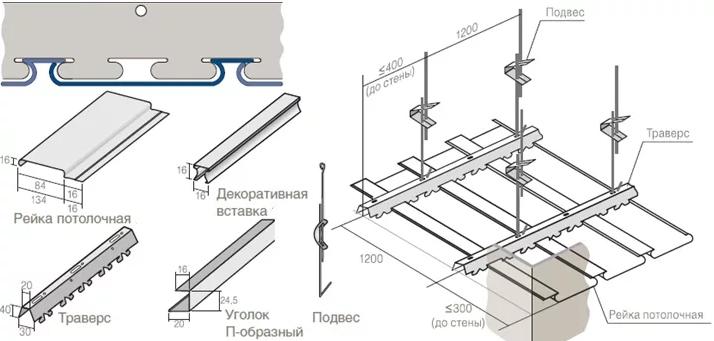 Монтаж реечного потолка своими руками